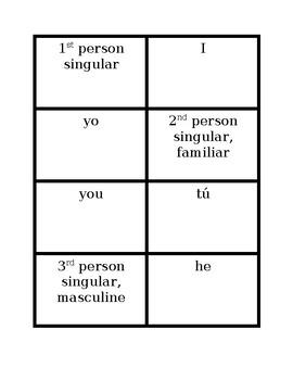 Pronombres de sujeto (Subject pronouns in Spanish) Concentration games