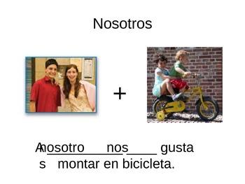 """Pronombres españoles con el verbo """"gustar"""""""