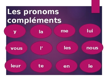 Pronoms compléments (French Object Pronouns) Tapette à mouches Flyswatter Game