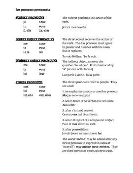 Pronoms personnels study guide