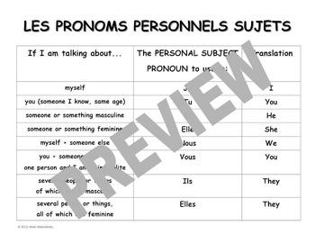 Pronoms sujets (French Subject Pronouns) - Chart