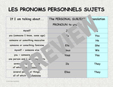 Pronoms sujets (French Subject Pronouns) - Chart