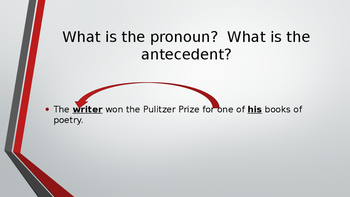 Pronoun Agreement Review Powerpoint