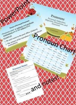 Pronoun Bundle- Common Core