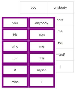 Pronoun Cards - Montessori Grammar