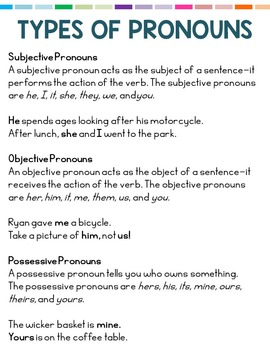 Pronoun Case: Subjective, Objective, Possessive L.6.1.A