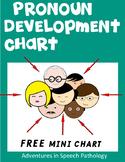Pronoun Development Chart