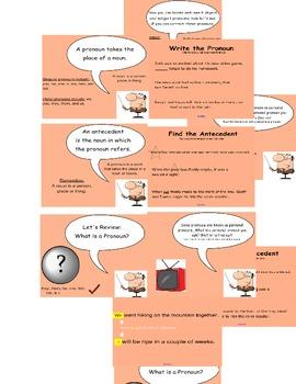 Pronoun Interactive SMART lesson