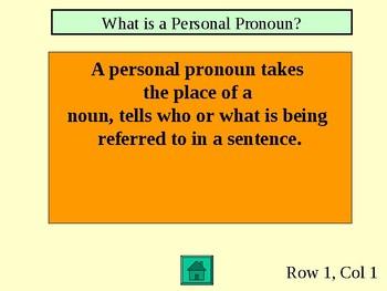 Pronoun Jeopardy