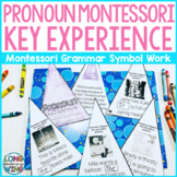 Pronoun Key Experience Extension Booklet