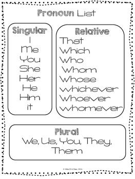 Pronoun List