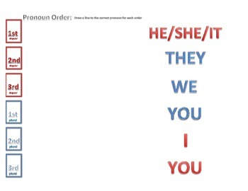 Pronoun Order, Simple Matching worksheet, First Person Pronouns