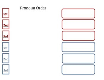 Pronoun Order, Simple worksheet, Fill in the Blank Format