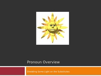 Pronoun Overview Powerpoint