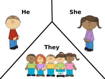 Pronoun Pack - He, She & They