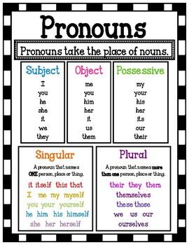 Pronoun Poster/Mini-Anchor Chart