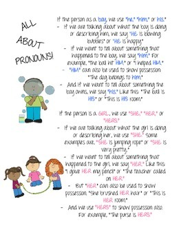 Pronoun Posters