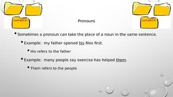 Pronoun PowerPoint