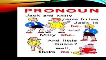 Pronoun Powerpoint Presentation