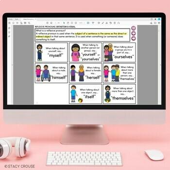 Pronoun Practice Bundle: Reflexive, Subject, and Possessive