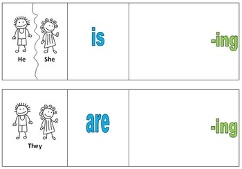 Pronoun + Present Progressive Sentences Visual
