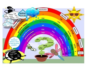 Pronoun Rainbow! Search & Find or Visual aid
