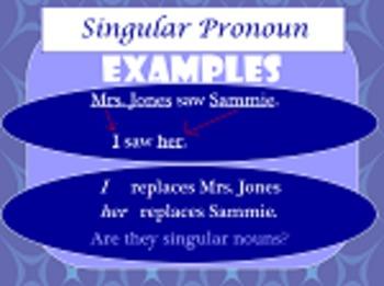 Pronoun:  Singular & Plural 2 pack flipchart