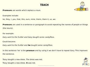 Pronoun Teaching PowerPoint
