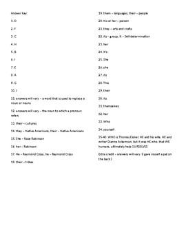 Pronoun Test
