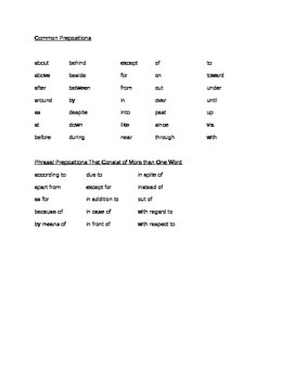 Grammar: Pronoun Use (Case) Chart