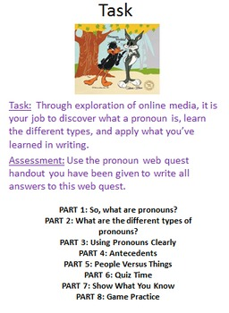 Pronoun Webquest