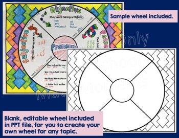 Pronoun Wheel, with Editable Wheel