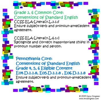 Pronoun and Antecedent Agreement  4 Corners Game