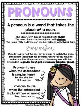 Pronoun and Antecedent [Anchor Chart]