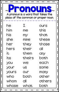 Pronouns Anchor Chart
