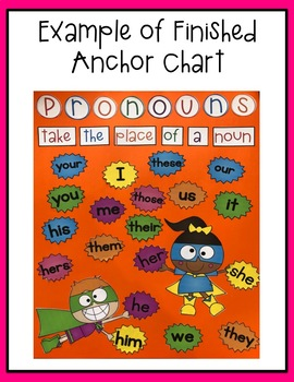 Pronouns Anchor Charts Made Easy