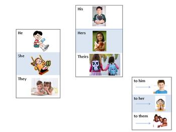 Pronouns Cue Card