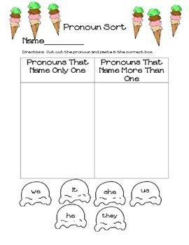 Pronouns Cut and Paste