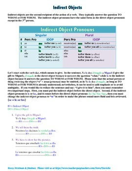 Pronouns: Direct + Indirect Objects - Gustar / Verbs like Gustar + Activities