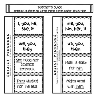 FREEBIE! Pronouns Foldable Activity