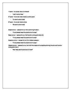 Pronouns - Grade 5