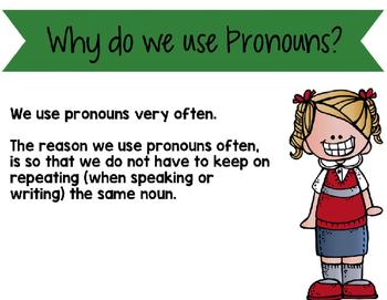 Pronouns Instructional PowerPoint