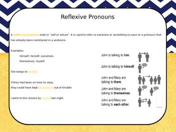 Pronouns! - Instructional PowerPoint