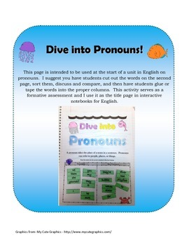 Pronouns Introductory Activity