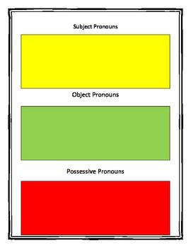 Pronouns - Object Subject