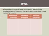 Pronouns: Possessive, Reflexive, and Intensive