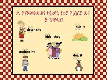 Pronouns Poster, Station, Seatwork, or Center Activity