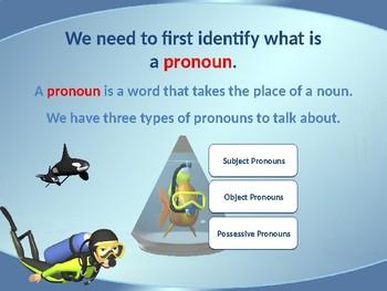 Pronouns Power Point Show