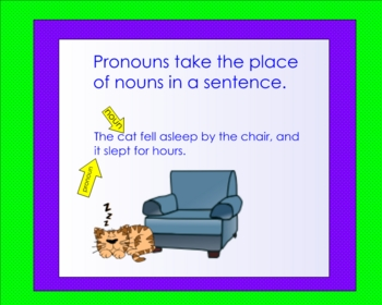 Pronouns Smartboard Lesson Using I and Me