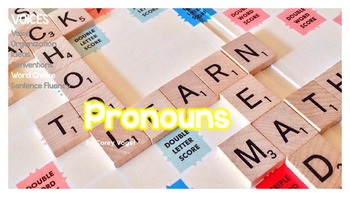Pronouns (Subject, Object, and Possessive)